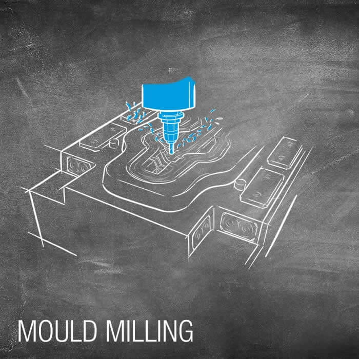 MOULD MILLING